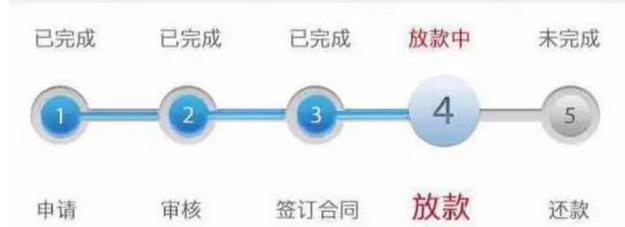 银谷在线申请流程怎样.jpg